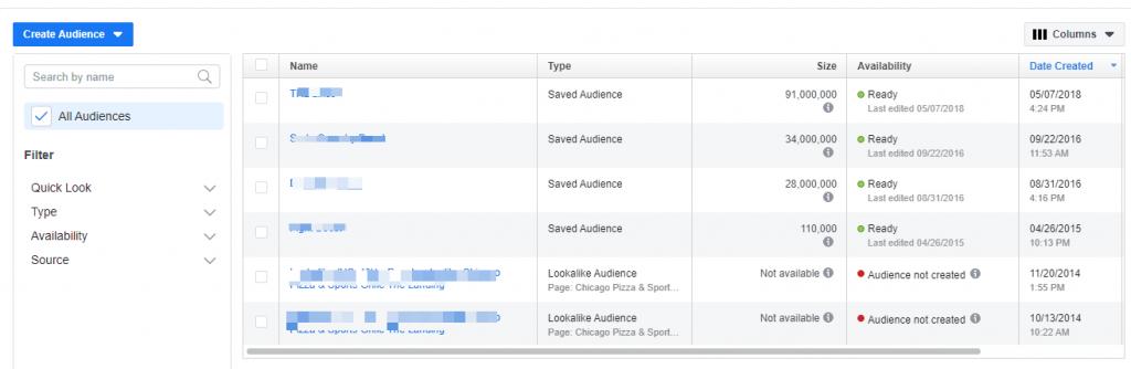Meglio Google ads o Facebook Ads?