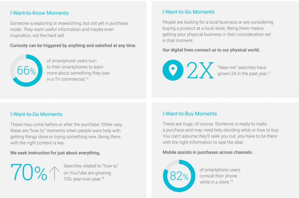 micro-momenti customer journey