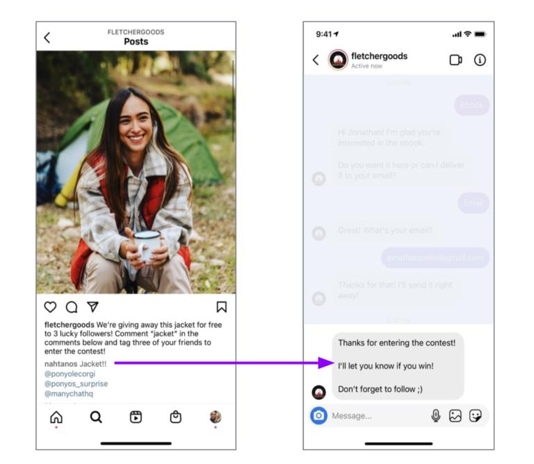 Guida al chatbot marketing con Many Chat:  che cos'è e come può aiutare a far incrementare il tuo business, con la giusta marketing strategy.